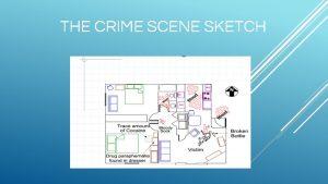THE CRIME SCENE SKETCH The crime scene sketch