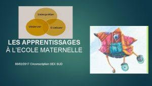 LES APPRENTISSAGES LECOLE MATERNELLE 08022017 Circonscription GEX SUD