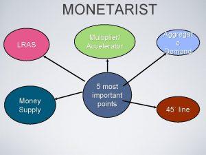 MONETARIST LRAS Money Supply Multiplier Accelerator 5 most