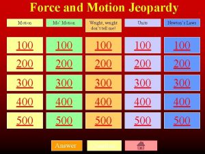 Force and Motion Jeopardy Motion Mo Motion Weight