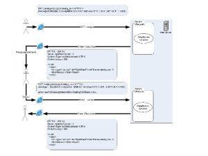 Data Source Apache Tomcat Data Source METAINFcontext xml