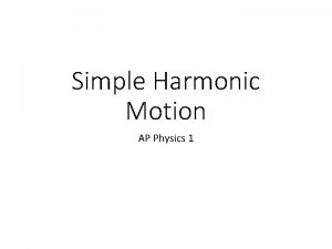 Simple Harmonic Motion AP Physics 1 A brief