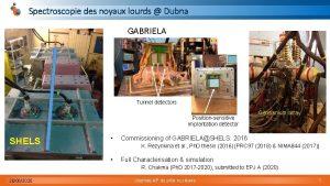 Spectroscopie des noyaux lourds Dubna GABRIELA Tunnel detectors