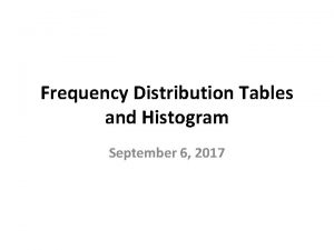 Frequency Distribution Tables and Histogram September 6 2017