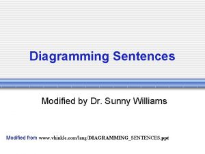 Diagramming Sentences Modified by Dr Sunny Williams Modified