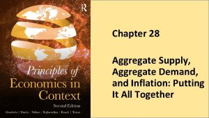 Chapter 28 Aggregate Supply Aggregate Demand and Inflation