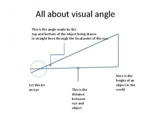 All about visual angle This is the angle