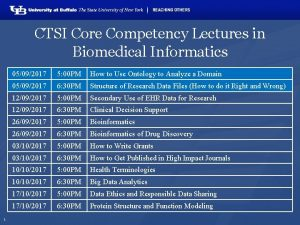 CTSI Core Competency Lectures in Biomedical Informatics 1