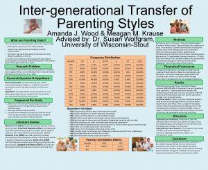 Intergenerational Transfer of Parenting Styles Amanda J Wood