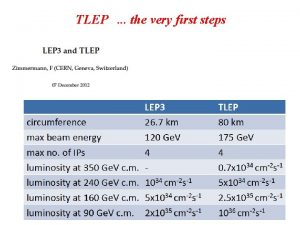 TLEP the very first steps TLEP the very