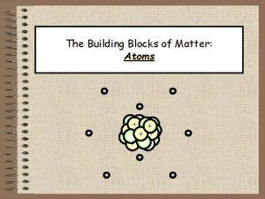 The Building Blocks of Matter Atoms Atoms Smallest