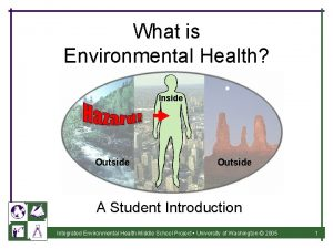 What is Environmental Health Inside Outside A Student