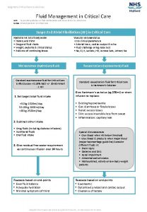 Raigmore Critical Care Guidelines Fluid Management in Critical