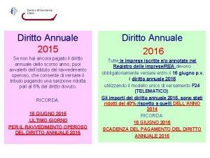 Diritto Annuale 2015 Se non hai ancora pagato