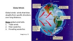 Global Winds Global winds winds that blow steadily