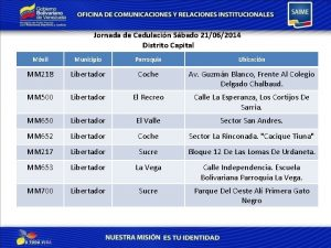 Jornada de Cedulacin Sbado 21062014 Distrito Capital Mvil
