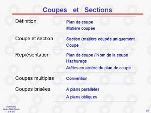 Coupes et Sections Dfinition Plan de coupe Matire