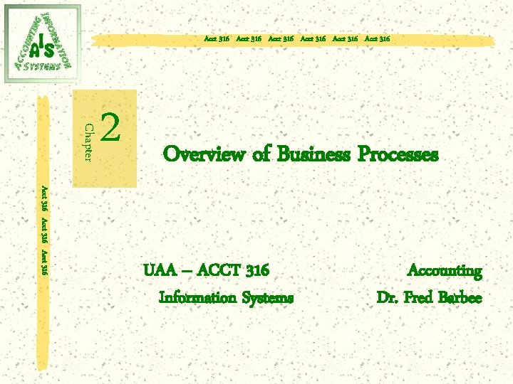 Acct 316 Acct 316 Chapter 2 Overview of