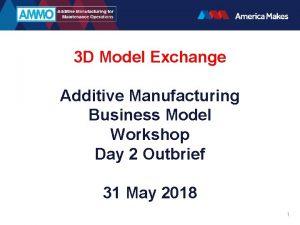 3 D Model Exchange Additive Manufacturing Business Model