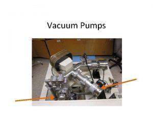 Vacuum Pumps Basics vacuum noun 1 a space
