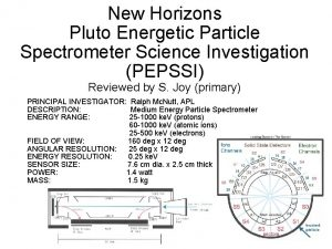New Horizons Pluto Energetic Particle Spectrometer Science Investigation