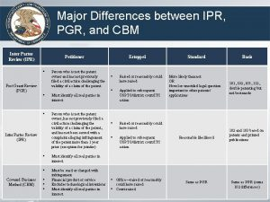Major Differences between IPR PGR and CBM Inter