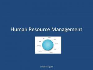 Human Resource Management Amitabha Sengupta Human Resource Management