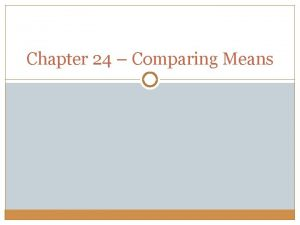 Chapter 24 Comparing Means Boxplot of data Early
