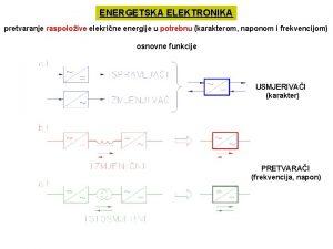 ENERGETSKA ELEKTRONIKA pretvaranje raspoloive elekrine energije u potrebnu