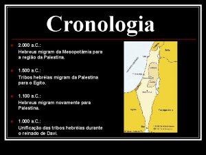 Cronologia n 2 000 a C Hebreus migram