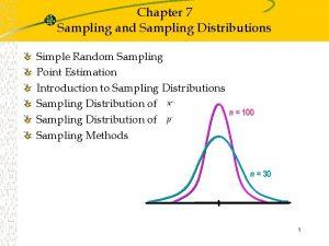 Chapter 7 Sampling and Sampling Distributions Simple Random