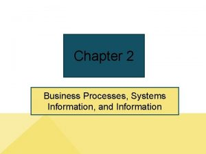 Chapter 2 Business Processes Systems Information and Information
