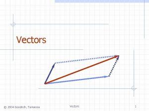 Vectors 2004 Goodrich Tamassia Vectors 1 The Vector