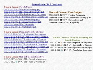 Scheme for the CBCS Curriculum General Course Core