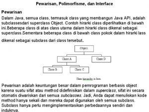 Pewarisan Polimorfisme dan Interface Pewarisan Dalam Java semua
