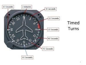 90 Seconds 2 minutes 10 seconds 20 Seconds