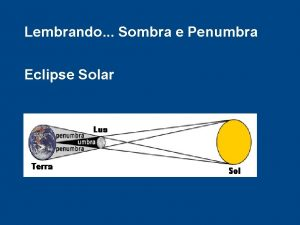 Lembrando Sombra e Penumbra Eclipse Solar Eclipse Lunar