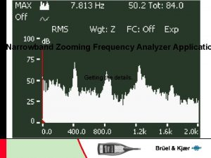 T Narrowband Zooming Frequency Analyzer Applicatio Getting the