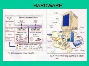 HARDWARE Unidades funcionais de um computador Processador ou