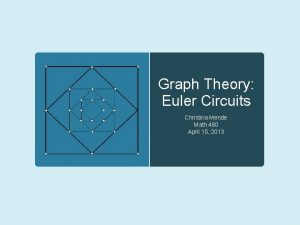 Graph Theory Euler Circuits Christina Mende Math 480