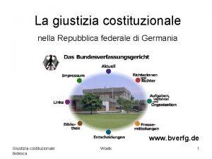 La giustizia costituzionale nella Repubblica federale di Germania