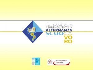 Progetto Alternanza Scuola Lavoro Annualit 2003 2006 Il