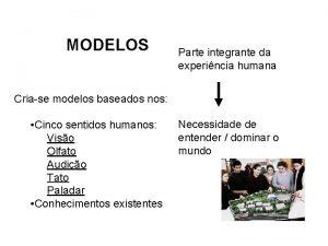 MODELOS Parte integrante da experincia humana Criase modelos