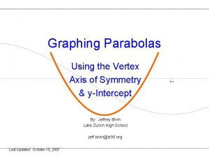 Graphing Parabolas Using the Vertex Axis of Symmetry