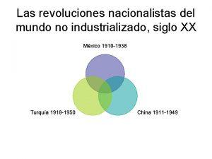 Las revoluciones nacionalistas del mundo no industrializado siglo
