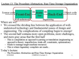 Lecture 13 The Procedure Abstraction RunTime Storage Organisation