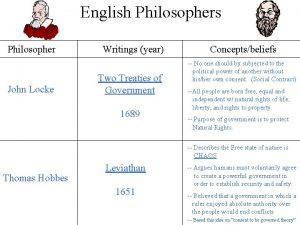 English Philosophers Philosopher John Locke Writings year Two