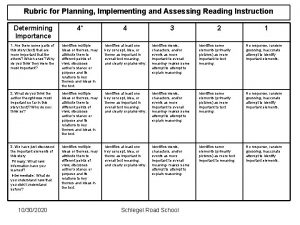Rubric for Planning Implementing and Assessing Reading Instruction