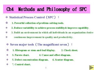 Ch 4 Methods and Philosophy of SPC Statistical