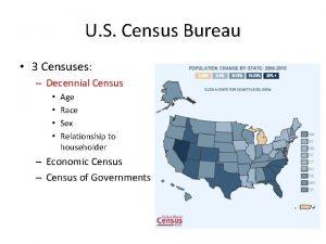 U S Census Bureau 3 Censuses Decennial Census